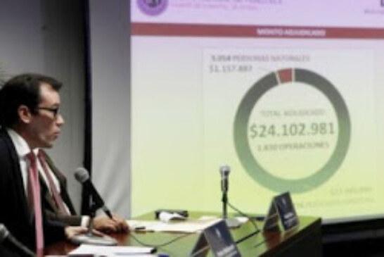 Ecoanalítica estima una devaluación de 63,8% tras primera subasta del Dicom